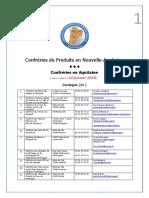 Confréries de Produits en Nouvelle-Aquitaine 1