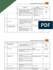 program kecemerlangan upsr 2017.docx