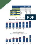 KPI_SEMANAL & ACUMULADO