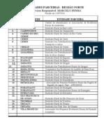 Regionalização das entidades parceiras por Supervisor