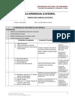 TEMARIO Cálculo Diferencial e Integral