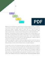 Modelos de Ciclo de Vida Do Software