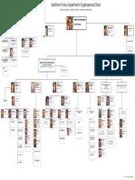 BPD Org Chart