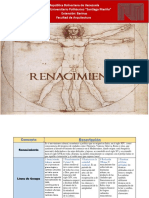 Cuadro Explicativo Del Renacimiento