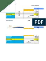 Crimasa y Produmar-Indices Financieros