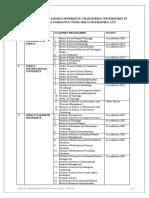 Academic Programmes in Kenya Universities