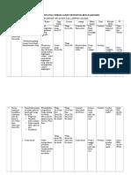 Plan of Action Tindak Lanjut
