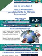 Evidencia 2 Comportamiento Del Mercado Internacional Sergio