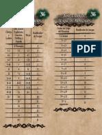 AME - Tabla de CA positiva.pdf
