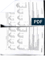 Group of Materials.pdf