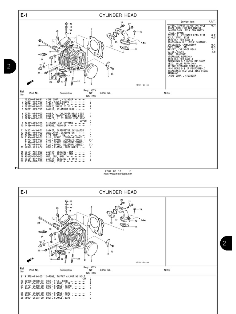 Honda Wave 100 Wiring Diagram Pdf : 33 Wiring Diagram
