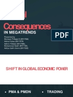 Business Ethics - Shift in Global Economic Power (Megatrends)