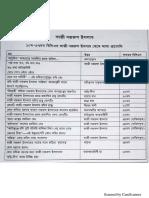 Bangla Literature Previous BCS Questions