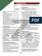 Cie Igcse Business Studies 0450 Znotes