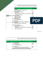 Matriz de EPP Por Cargo Obra Civil