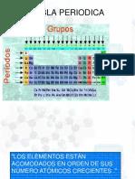 Diapositiva Tabla Periodica Quimica