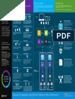 rdmi-poster.pdf