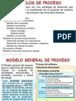 Modelo General de Proceso