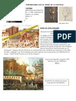 Dossier Enquête Bastille