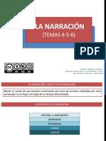La Narracic3b3n Teorc3ada 2016 2017