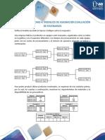 T4. Taller - Laboratorio Modelos de Asignacion Evaluacion de Escenarios