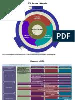 ITIL v3 Models (1)