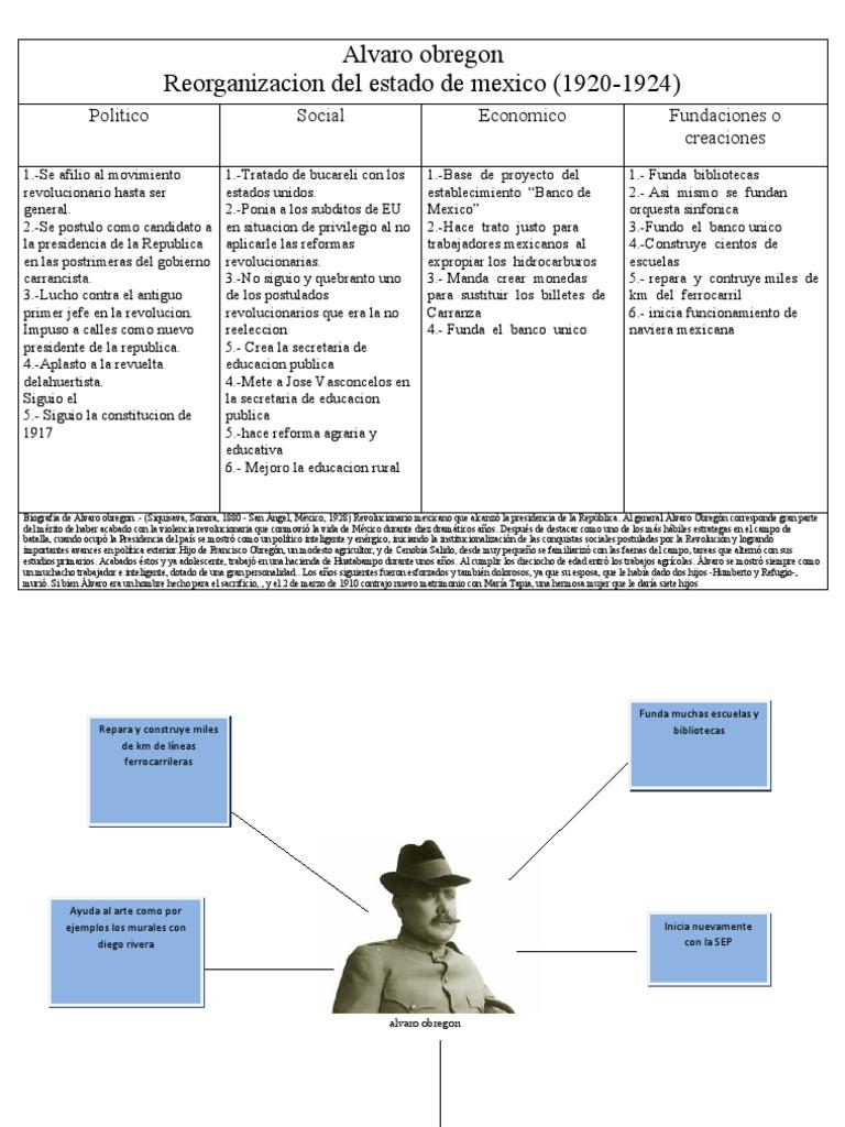 Diccionario enciclopédico de