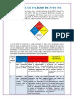 DIAMANTE DE PELIGRO DE NFPA 704.docx