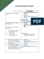 year 12 sac 1a checklist