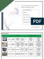 Manual de Rocas y Minerales