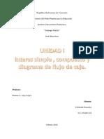 Monografía Interés Simple, Compuesto y Diagrama de Flujo de Caja
