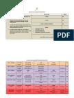 Tabla de Catas y Precios Actualizados a 2017