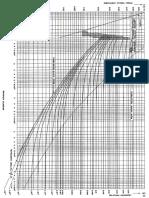 Moodyjev_dijagram[6].pdf