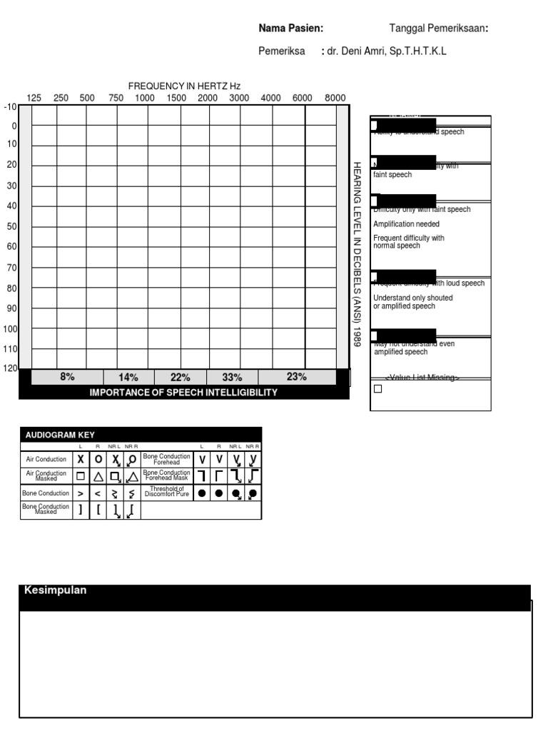 Audio Gram  PDF  Neurology  Sound Throughout Blank Audiogram Template Download