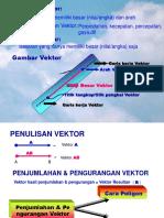 Pengoperasian Vektor