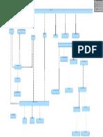 Logical FinTop FinCeCashManagement FinCeBankStatements