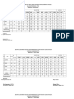 Laporan Triwulan Survei Phbs 2014