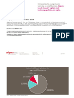 CED - Small Business Fact Sheet 2015