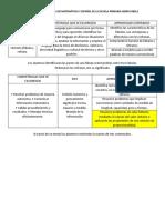 Actividades Para El Rali de Matemáticas y Español de La Escuela Primaria Isidro Fabela