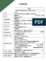 17思维技能-16跨课程元素