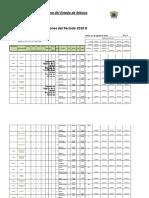 Copia de Fecha de Examenes IPL 2016B Rev 4