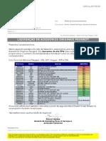 Circular Rede 081 - Liquidacao Acessorios