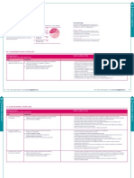 P3PerformanceStrategy
