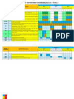 Pemetaan Kd Kelas 4 Final Semester 2