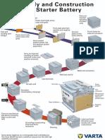 Anatomy_of_a_battery_en.pdf