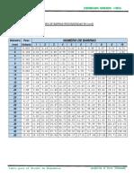Tabla para el diseño de Armaduras Jose Jherman Alarcon Civilgeeks (1).pdf