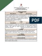 CONTENIDO - MecanicaFluidos 2018