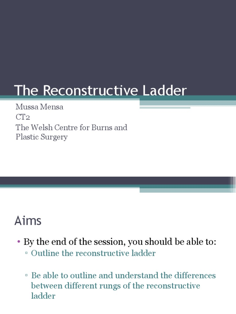 The Reconstructive Ladder Wound Medical Specialties Urgotul Ag Silver