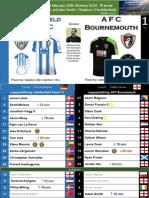 Premier League 180211 round 27 Huddersfield - Bournemouth 4-1