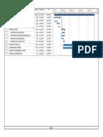 Cronograma Del Monitoreo